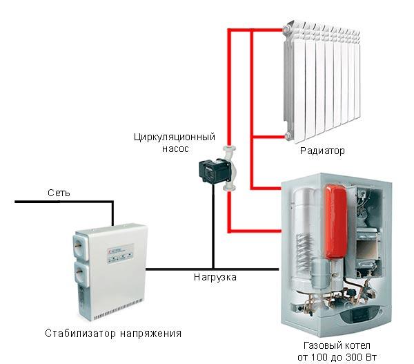 Схема подключения стабилизатора в системе отопления