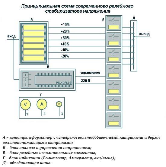 Схема релейных стабилизаторов напряжения