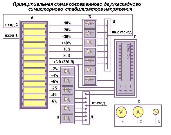 Схема симисторных стабилизаторов