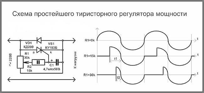 Схема простейшего тирсторного стабилизатора