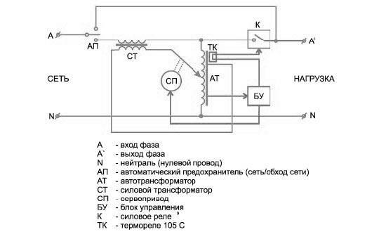 Схема сервоприводного стабилизатора
