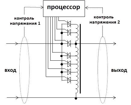 Схема и принцип работы электронного стабилизатора напряжения