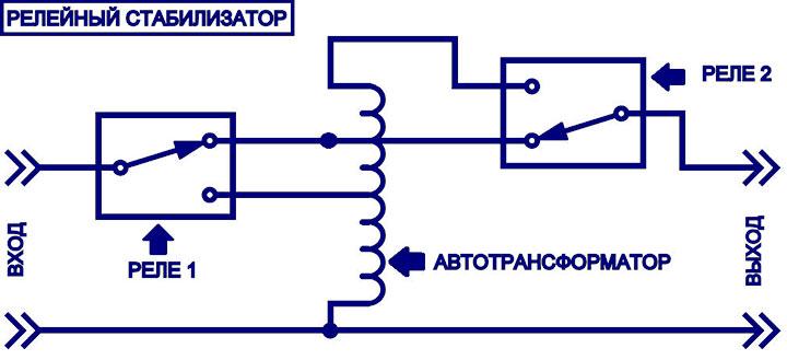 Стабилизатор релейного типа, его схема