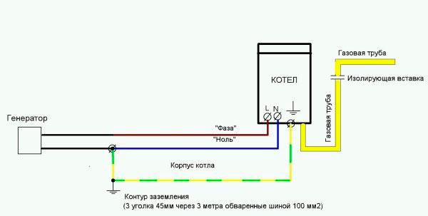 Подключение газового котла к сети