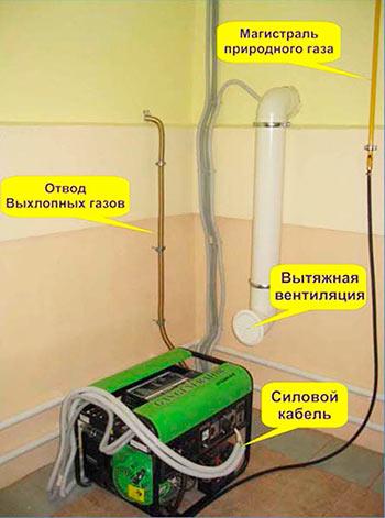 Размещение генератора